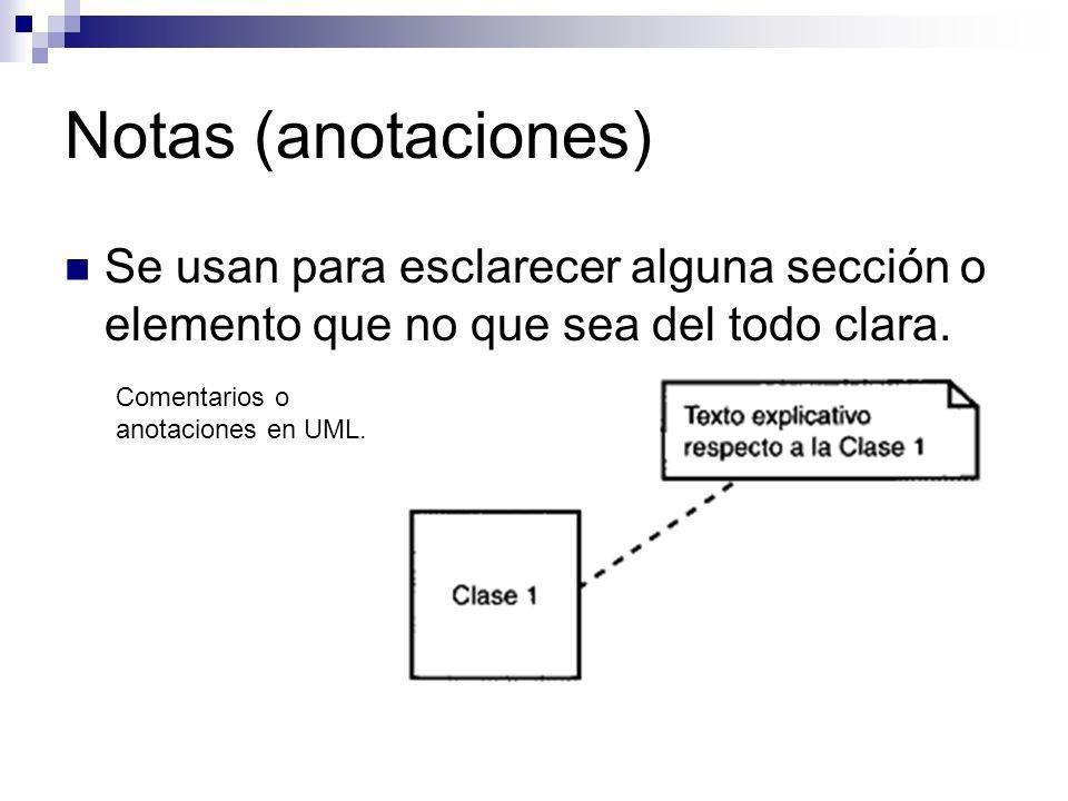 Notas (anotaciones) Se usan para esclarecer alguna sección o elemento que no que sea del todo clara.