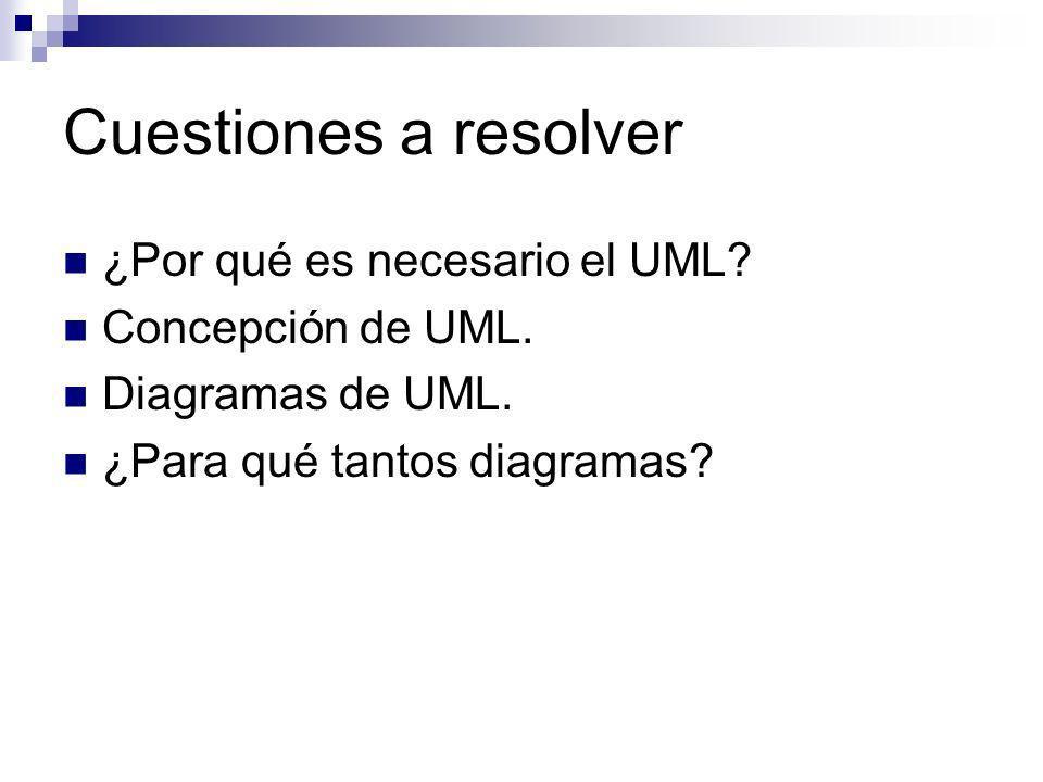 Cuestiones a resolver ¿Por qué es necesario el UML Concepción de UML.