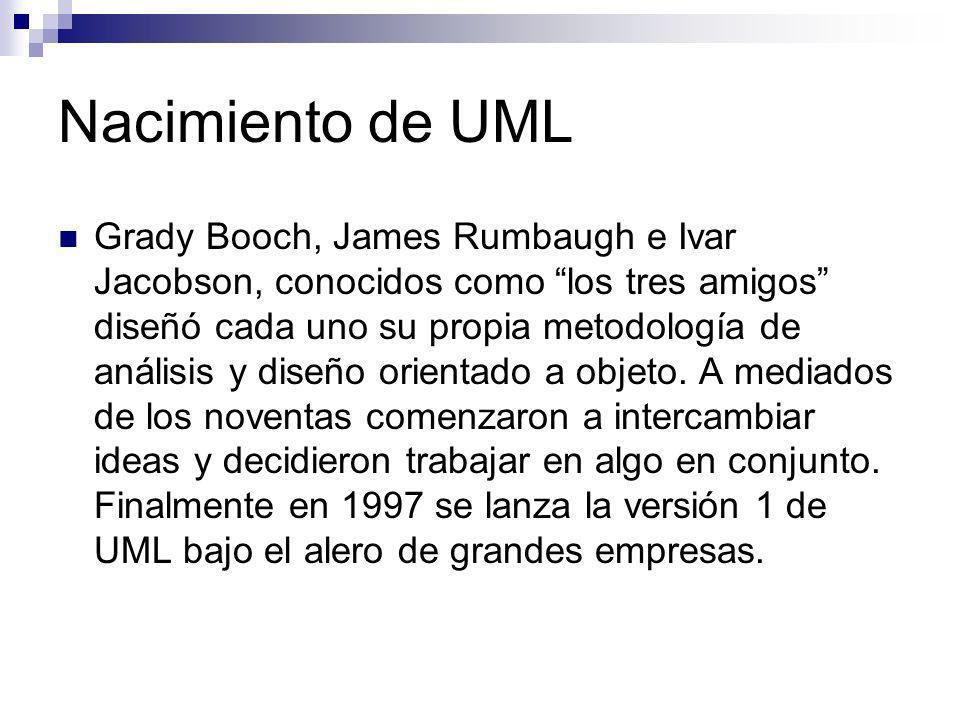 Nacimiento de UML