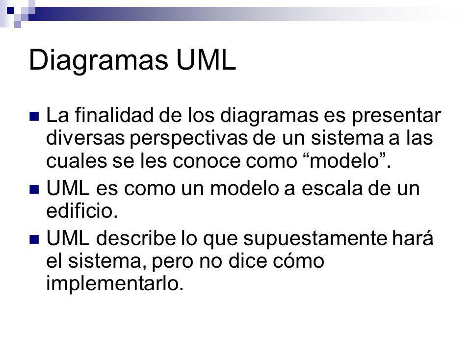 Diagramas UML La finalidad de los diagramas es presentar diversas perspectivas de un sistema a las cuales se les conoce como modelo .