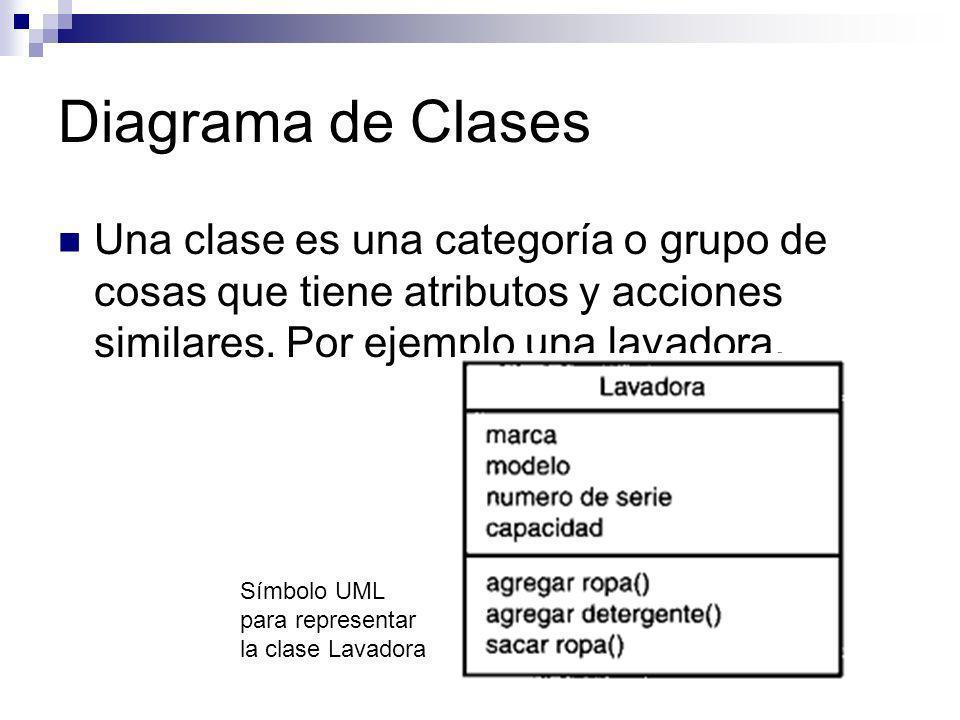 Diagrama de Clases Una clase es una categoría o grupo de cosas que tiene atributos y acciones similares. Por ejemplo una lavadora.