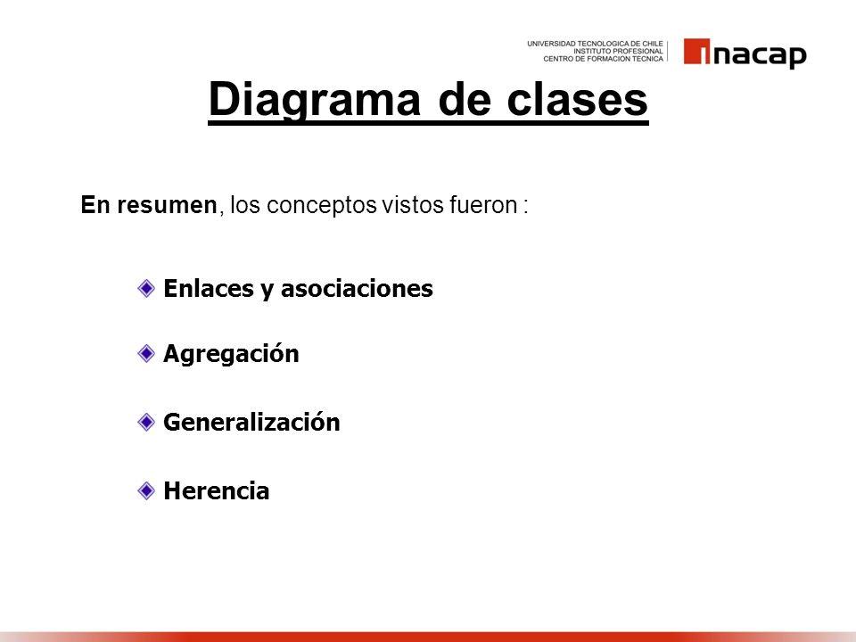 Diagrama de clases En resumen, los conceptos vistos fueron :