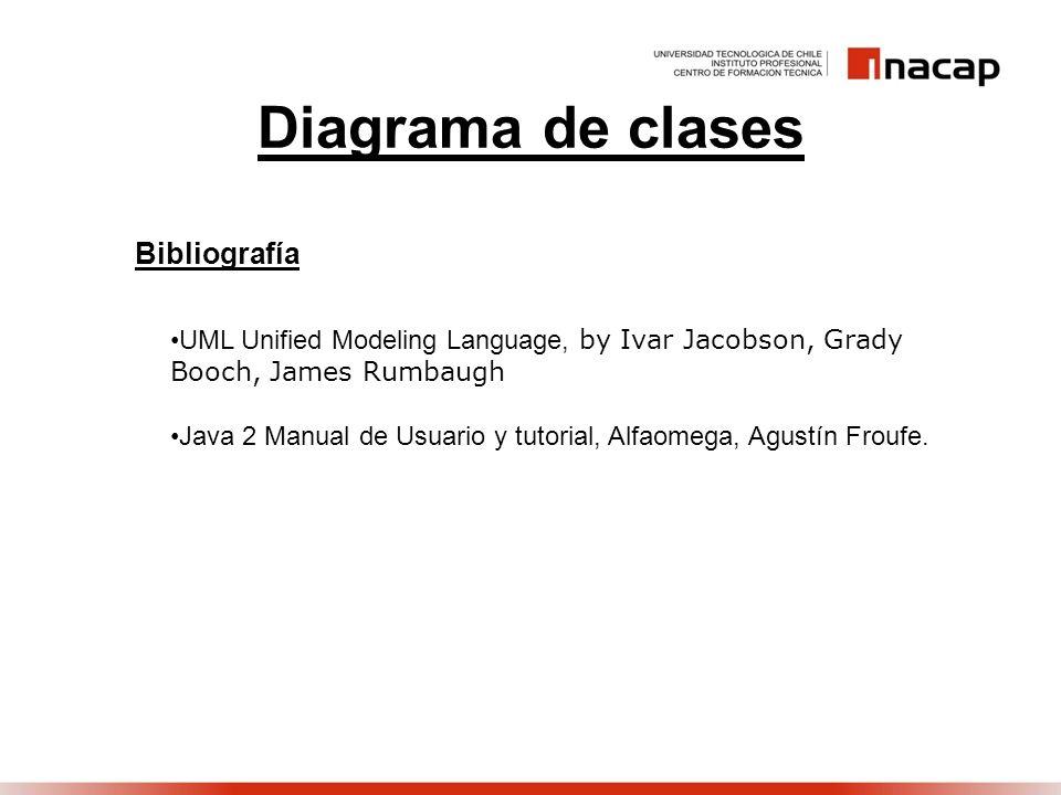 Diagrama de clases Bibliografía