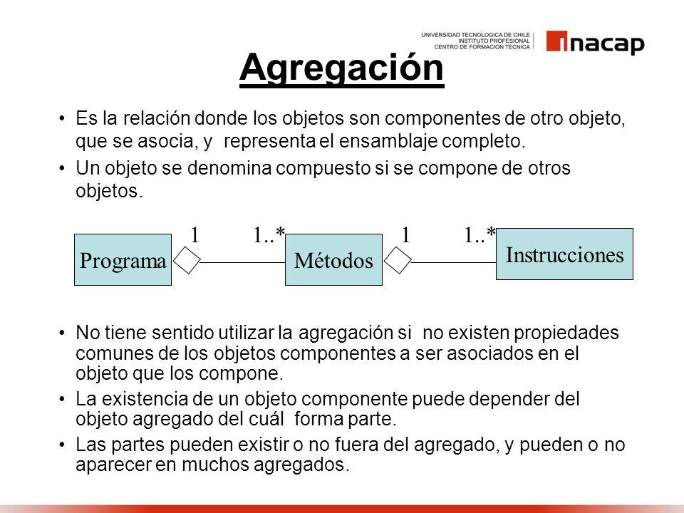 Agregación 1 1..* 1 1..* Instrucciones Programa Métodos