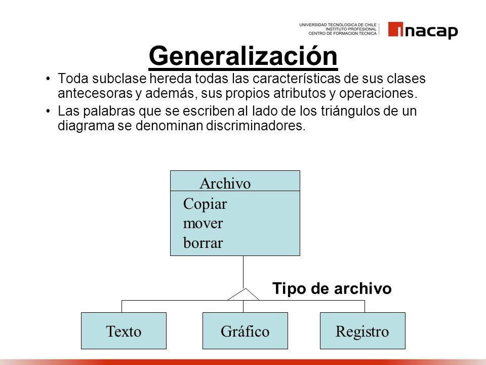 Generalización Archivo Copiar mover borrar Tipo de archivo Texto