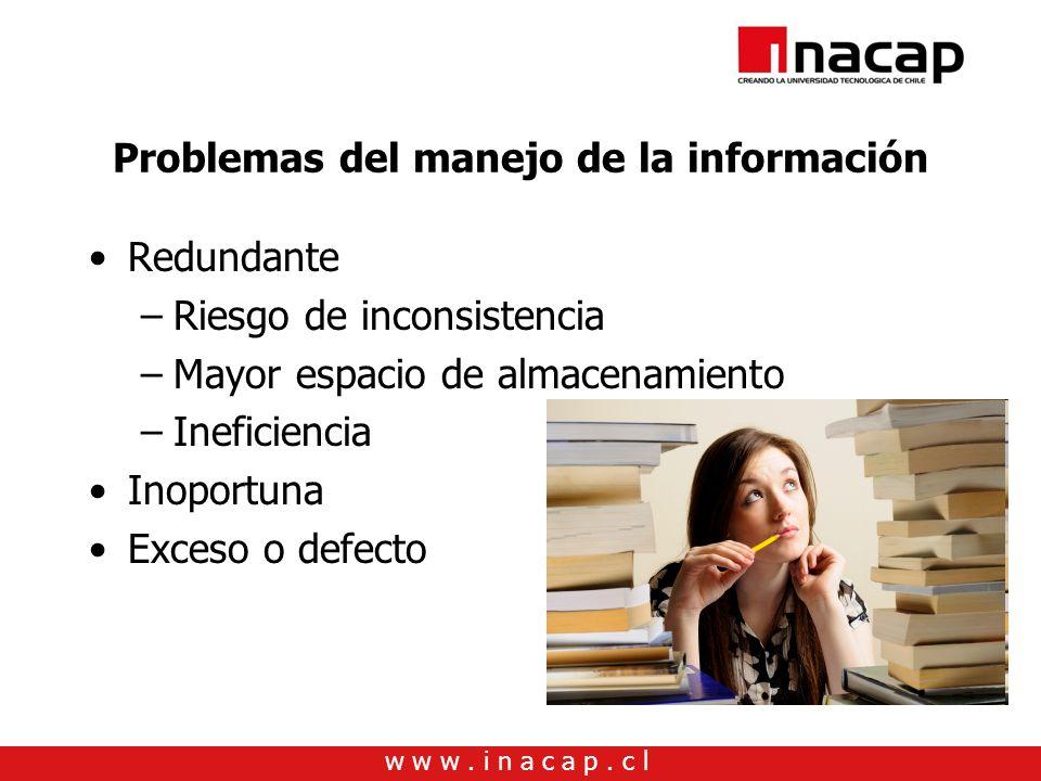 Problemas del manejo de la información