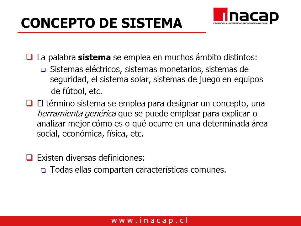 CONCEPTO DE SISTEMA La palabra sistema se emplea en muchos ámbito distintos: