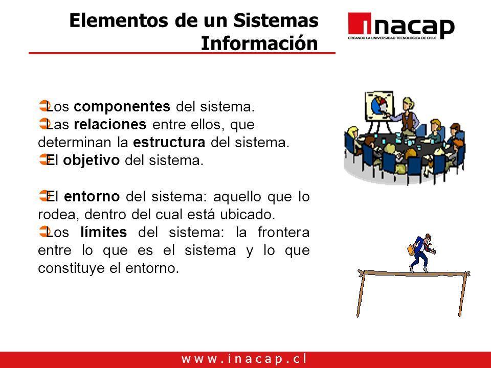 Elementos de un Sistemas Información