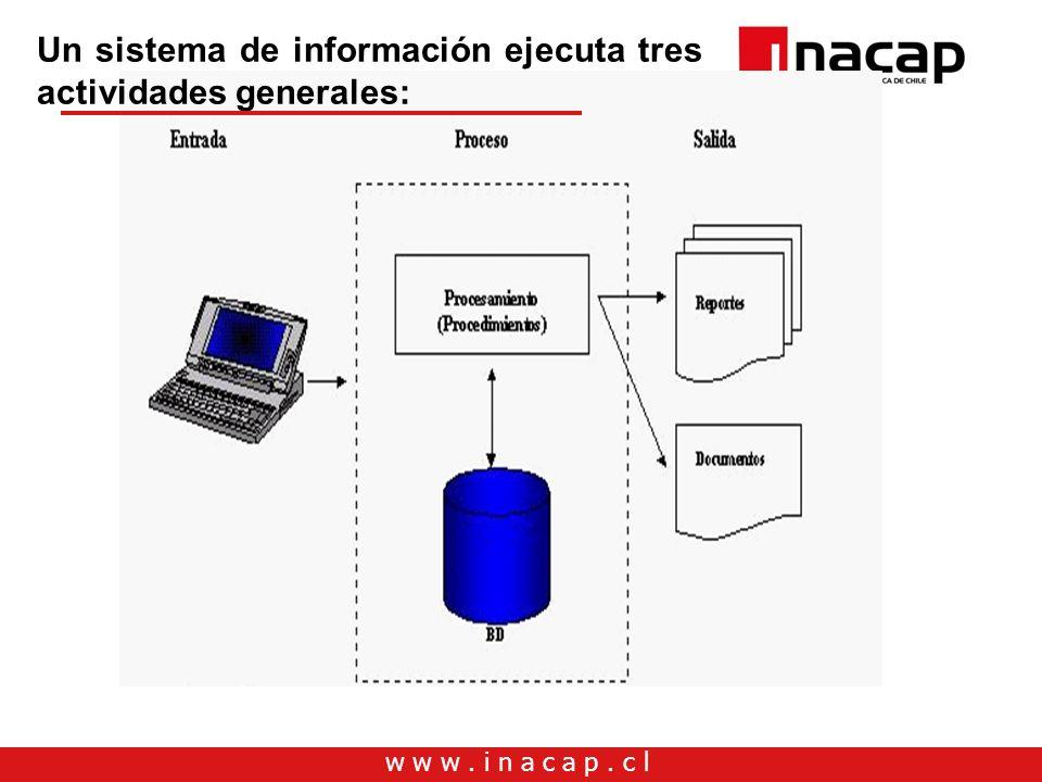 Un sistema de información ejecuta tres actividades generales: