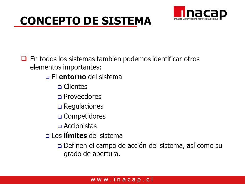 CONCEPTO DE SISTEMA En todos los sistemas también podemos identificar otros elementos importantes: El entorno del sistema.