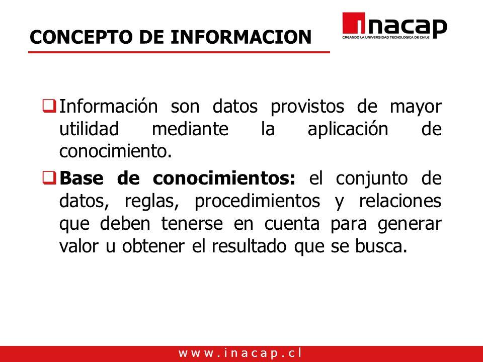 CONCEPTO DE INFORMACION