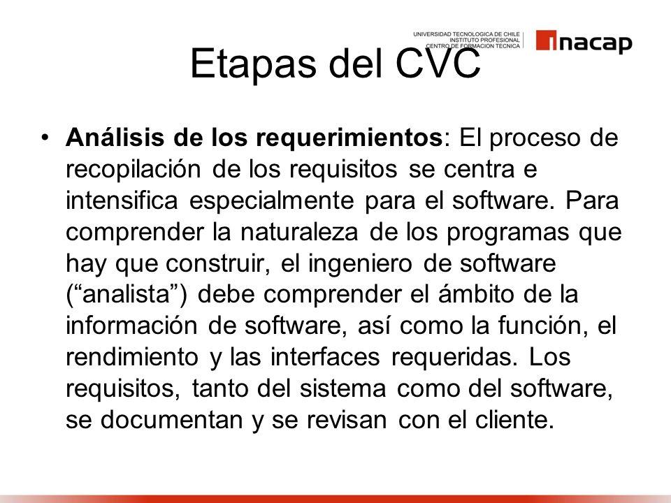 Etapas del CVC