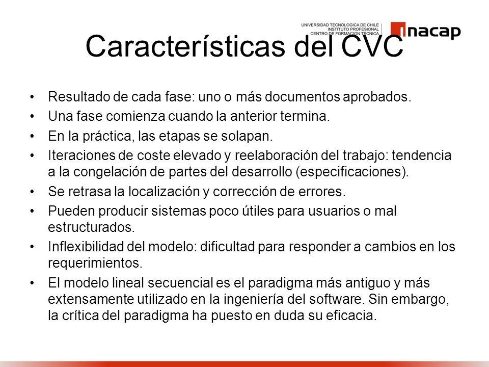 Características del CVC