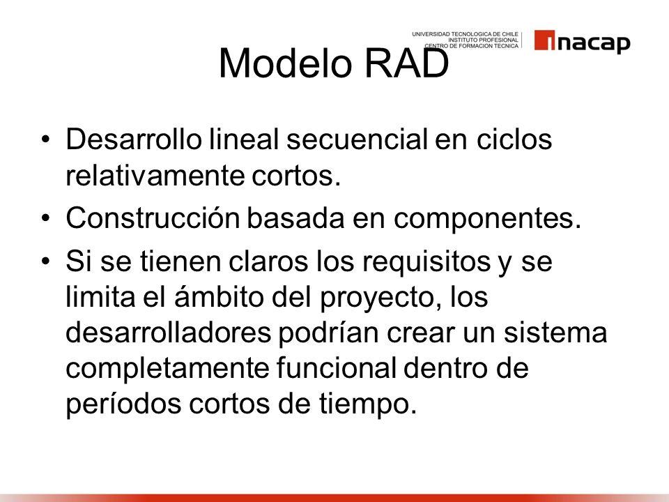 Modelo RAD Desarrollo lineal secuencial en ciclos relativamente cortos. Construcción basada en componentes.