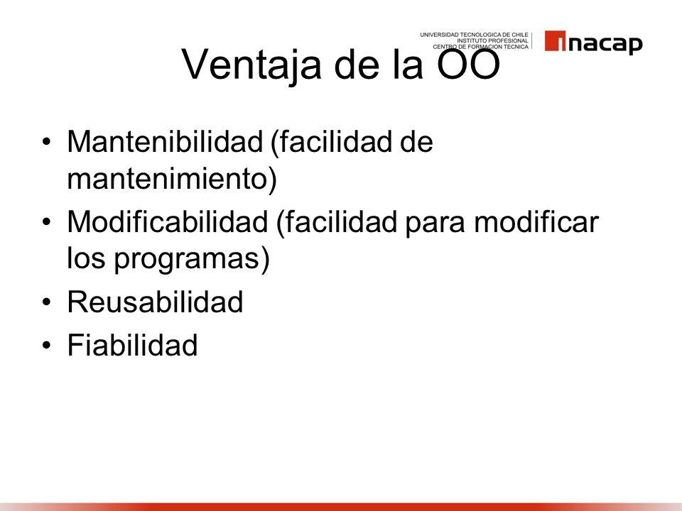 Ventaja de la OO Mantenibilidad (facilidad de mantenimiento)