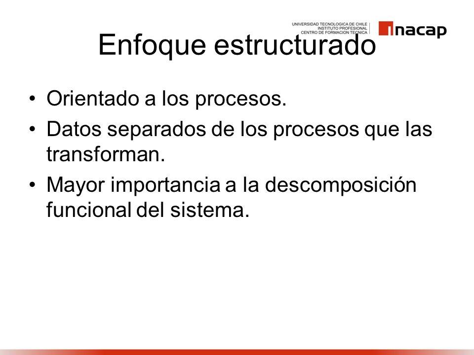 Enfoque estructurado Orientado a los procesos.