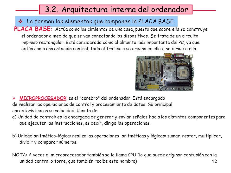 3.2.-Arquitectura interna del ordenador