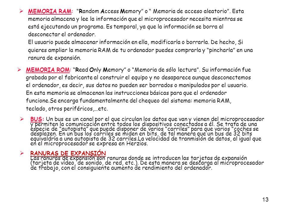 MEMORIA RAM: Random Access Memory o Memoria de acceso aleatorio