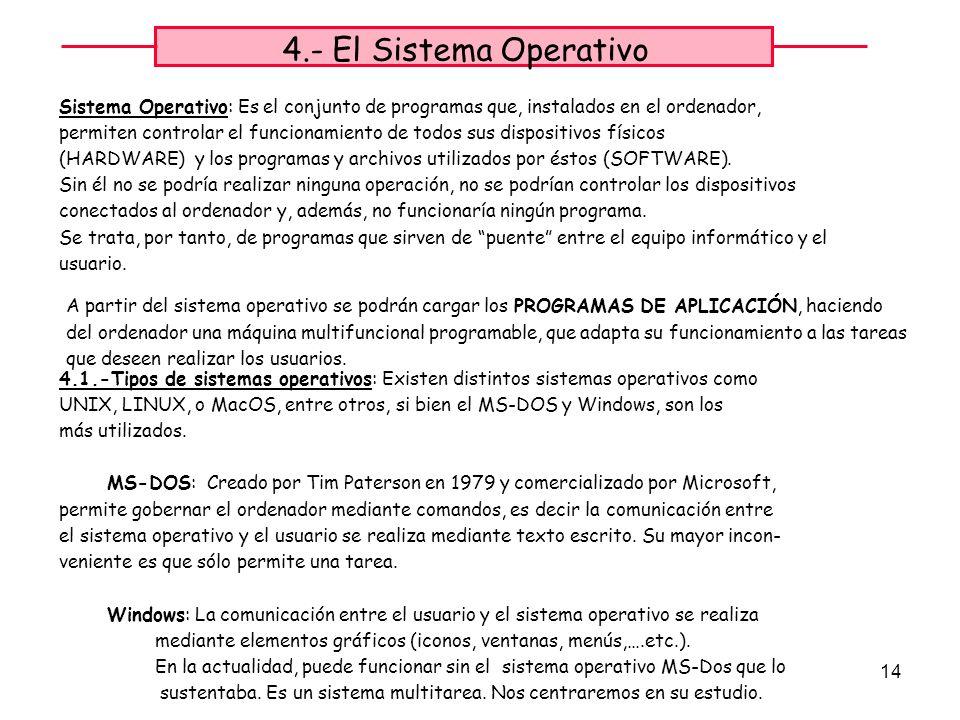 4.- El Sistema Operativo Sistema Operativo: Es el conjunto de programas que, instalados en el ordenador,