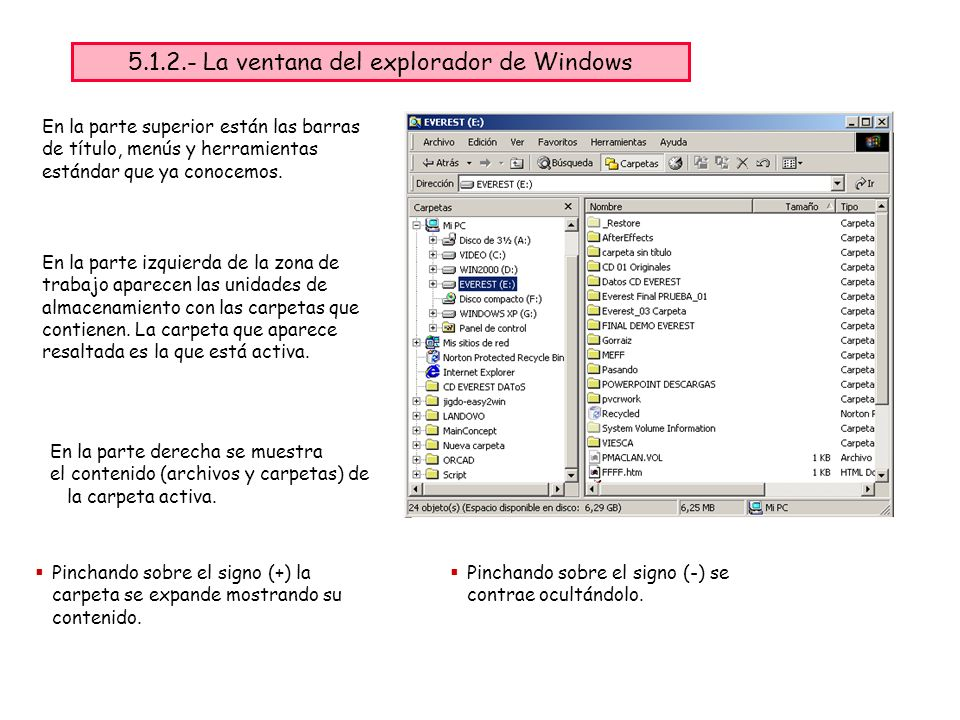 5.1.2.- La ventana del explorador de Windows