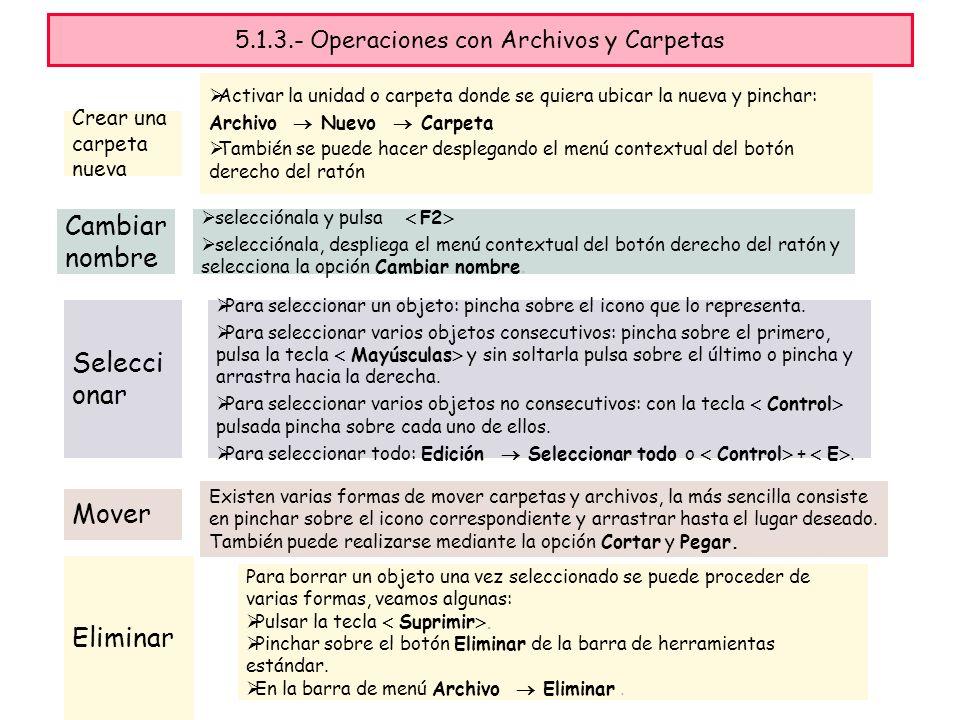 5.1.3.- Operaciones con Archivos y Carpetas
