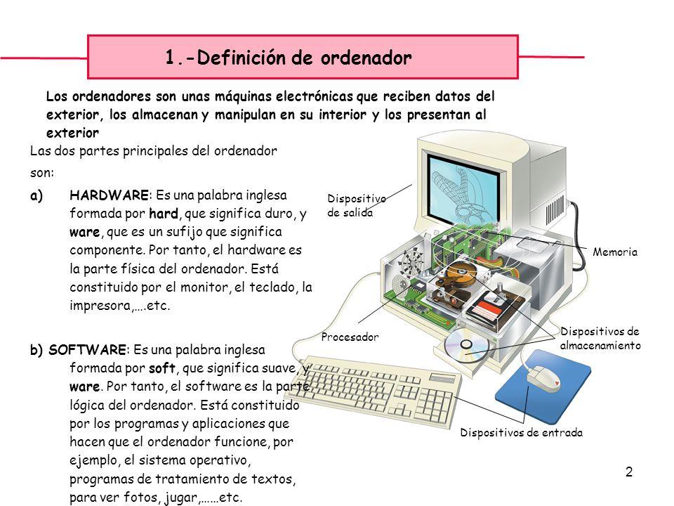 1.-Definición de ordenador