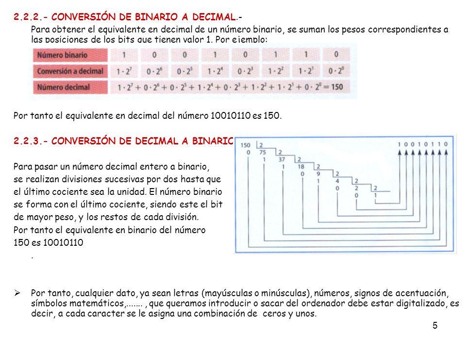 2.2.2.- CONVERSIÓN DE BINARIO A DECIMAL.-