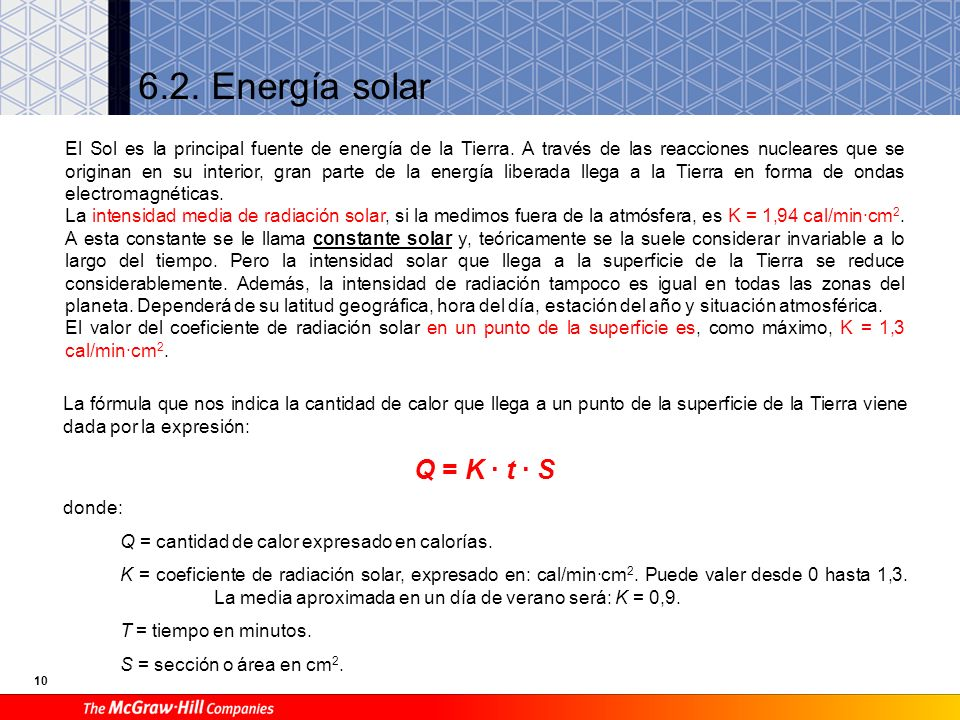6.2. Energía solar