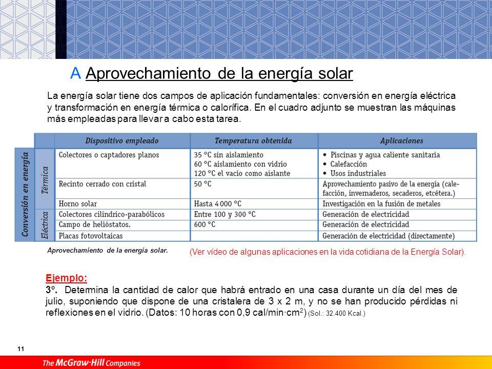 A Aprovechamiento de la energía solar