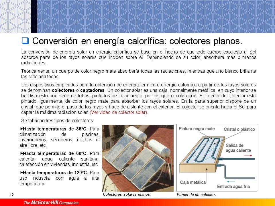 Conversión en energía calorífica: colectores planos.