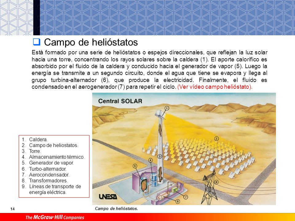 Campo de helióstatos
