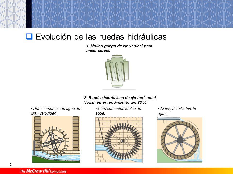 Evolución de las ruedas hidráulicas