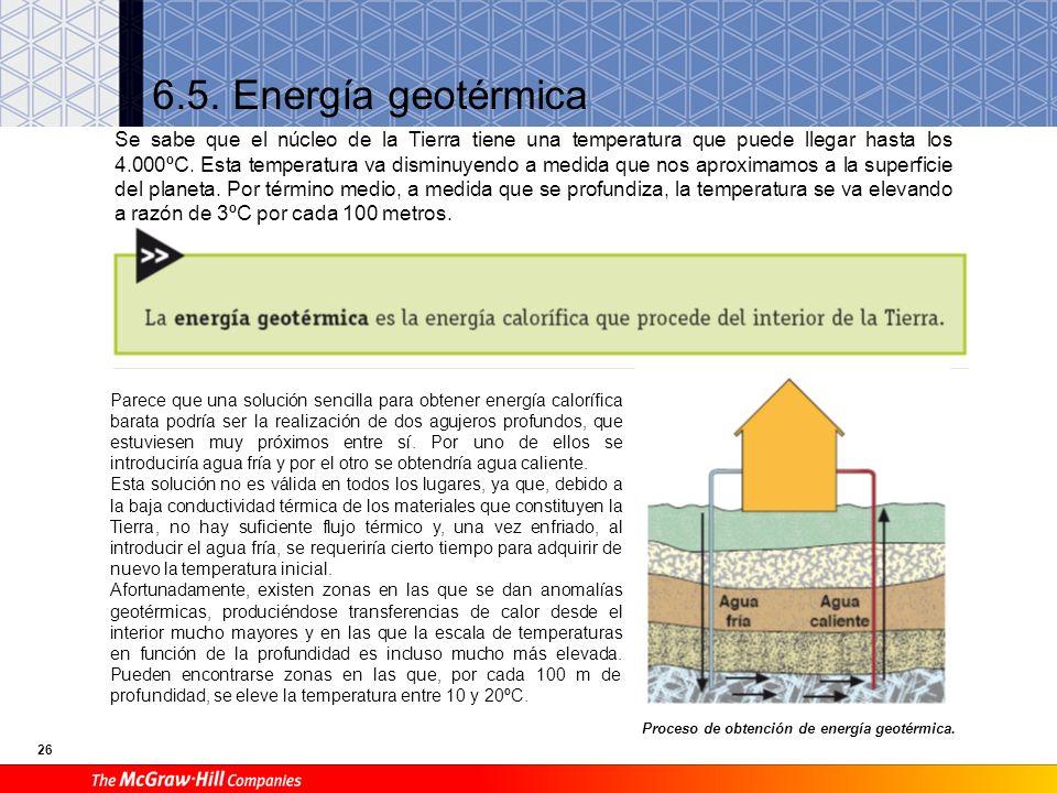 6.5. Energía geotérmica
