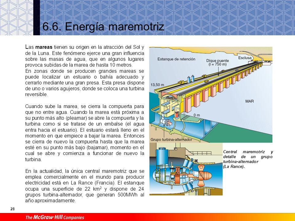6.6. Energía maremotriz
