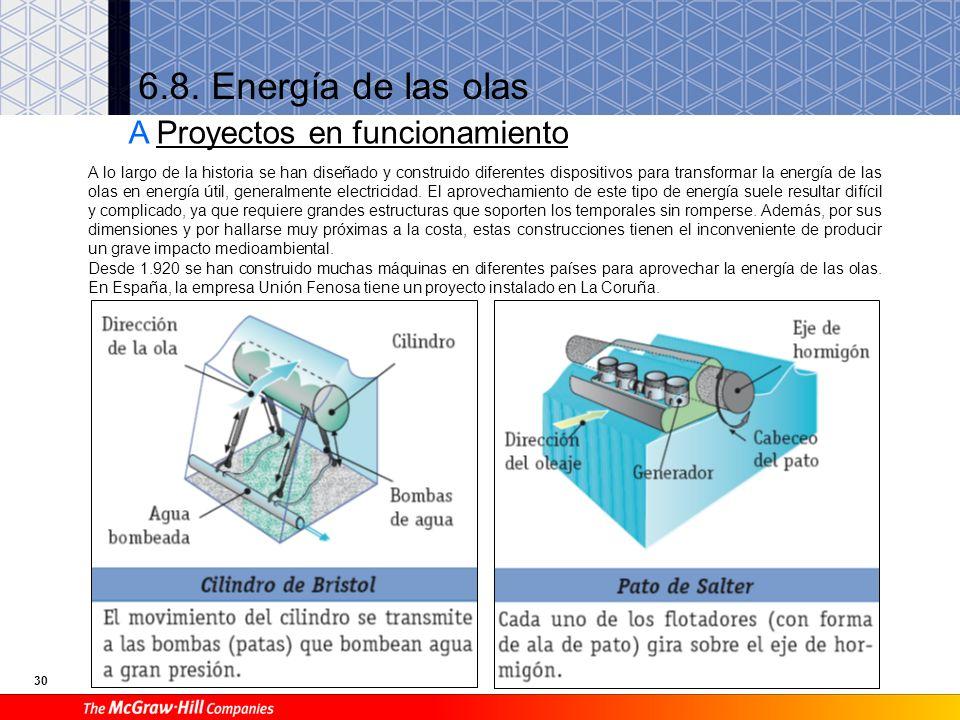6.8. Energía de las olas A Proyectos en funcionamiento