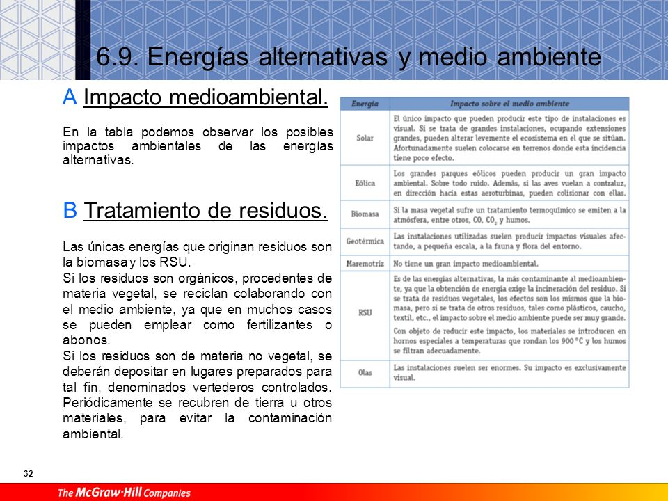 6.9. Energías alternativas y medio ambiente