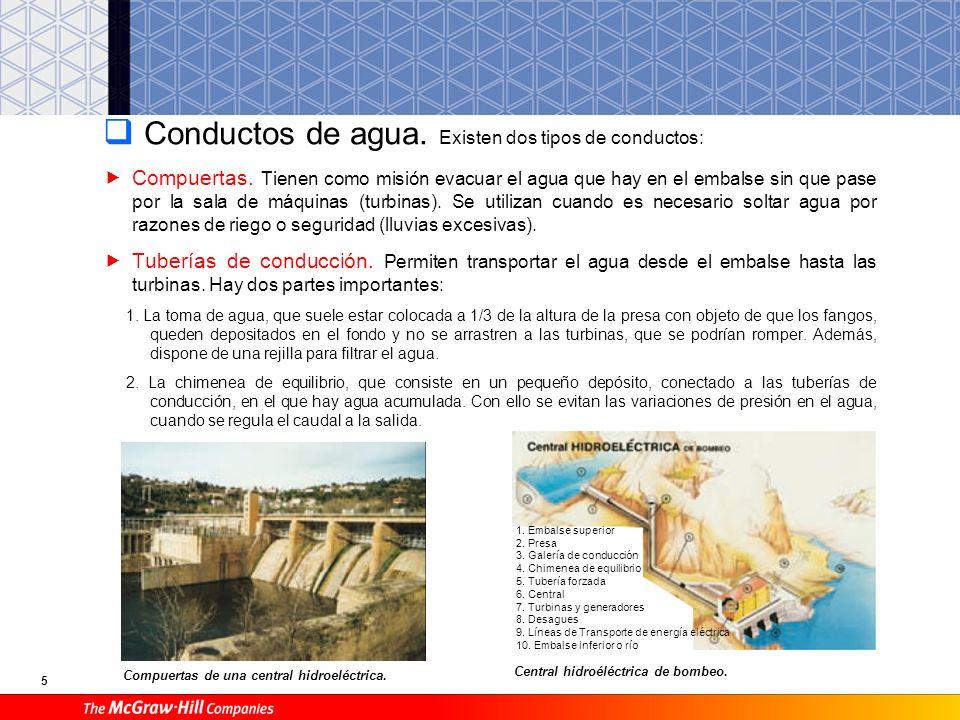 Conductos de agua. Existen dos tipos de conductos: