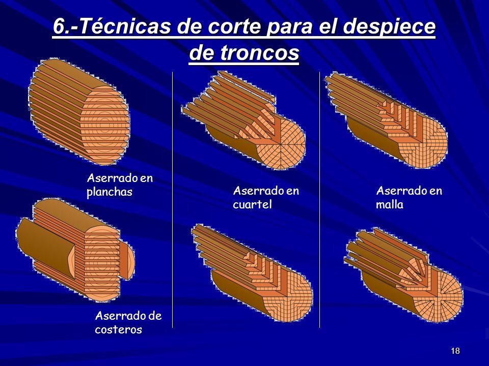 6.-Técnicas de corte para el despiece de troncos