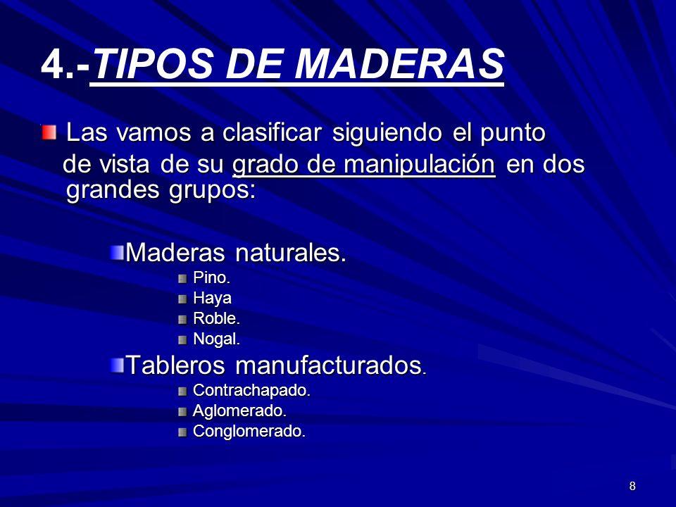4.-TIPOS DE MADERAS Las vamos a clasificar siguiendo el punto