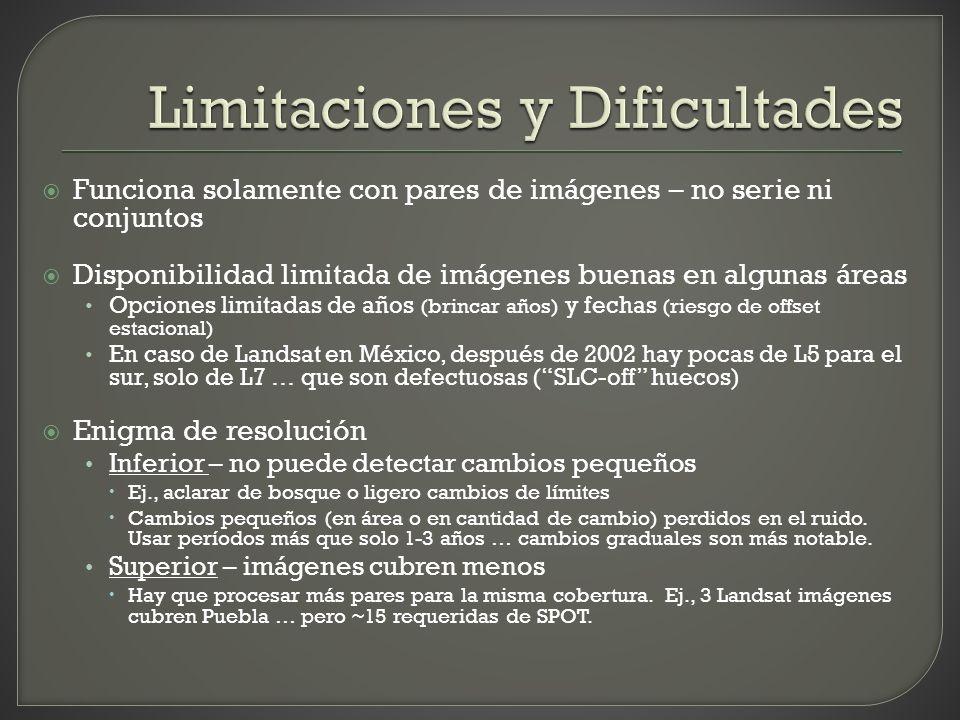 Limitaciones y Dificultades