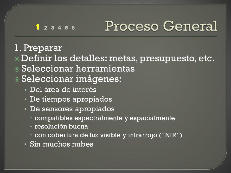Proceso General 1. Preparar