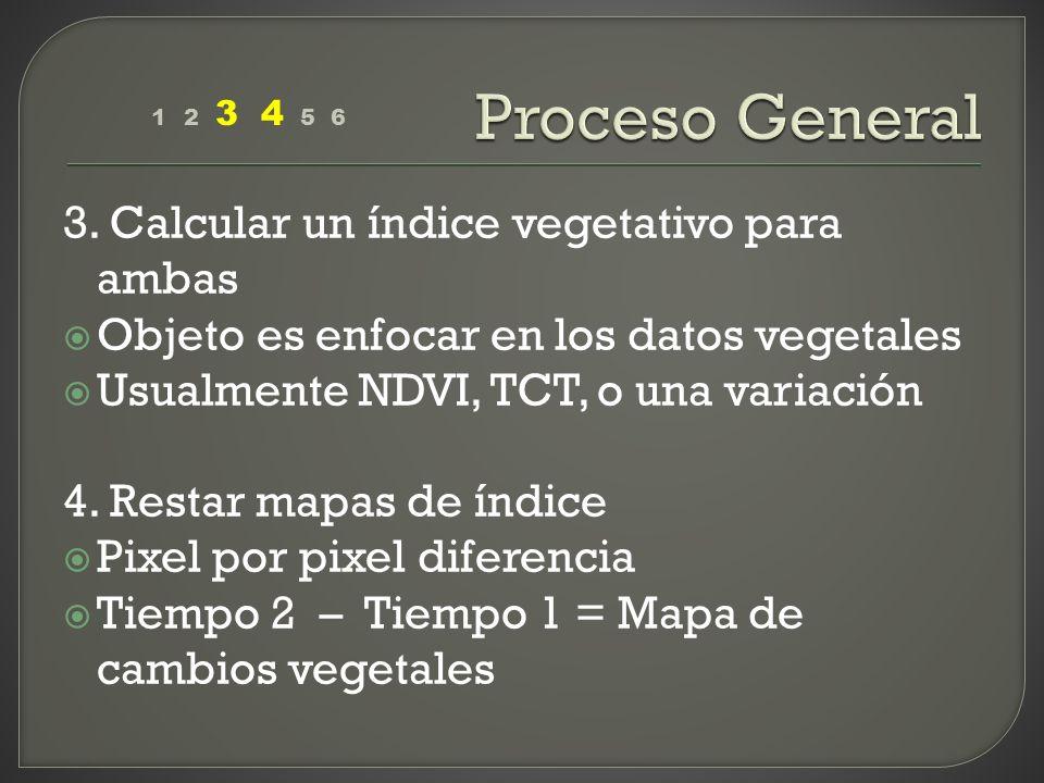 Proceso General 3. Calcular un índice vegetativo para ambas