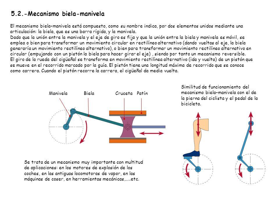 5.2.-Mecanismo biela-manivela