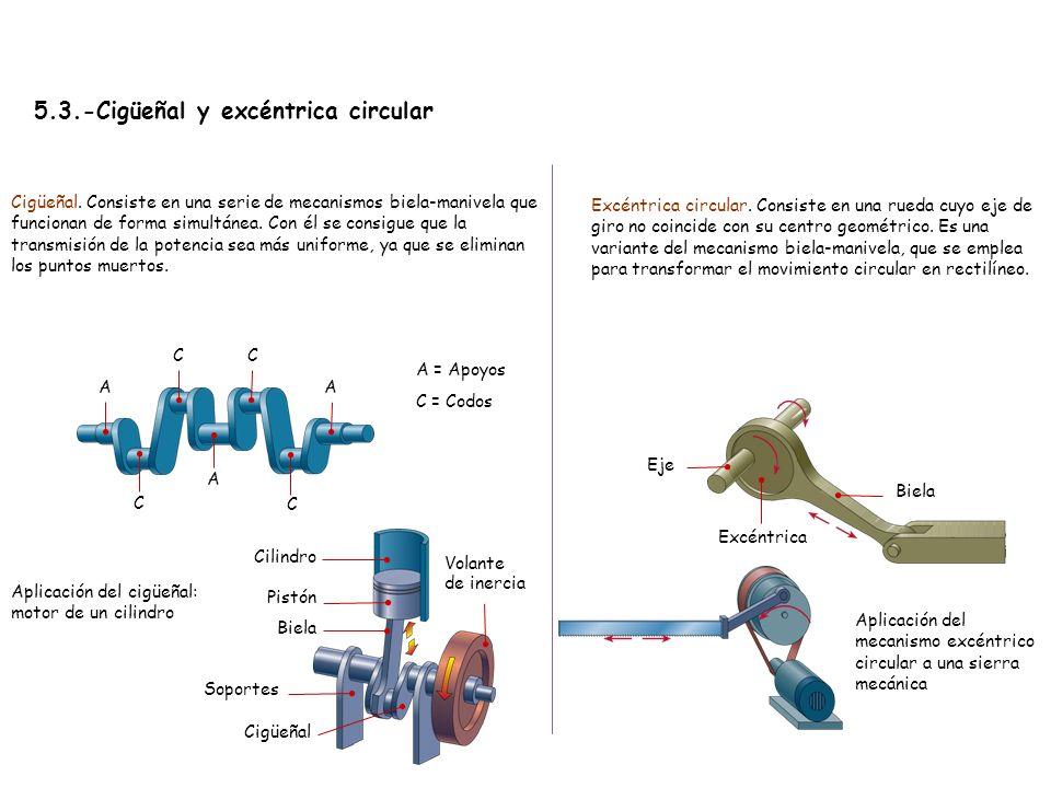 5.3.-Cigüeñal y excéntrica circular