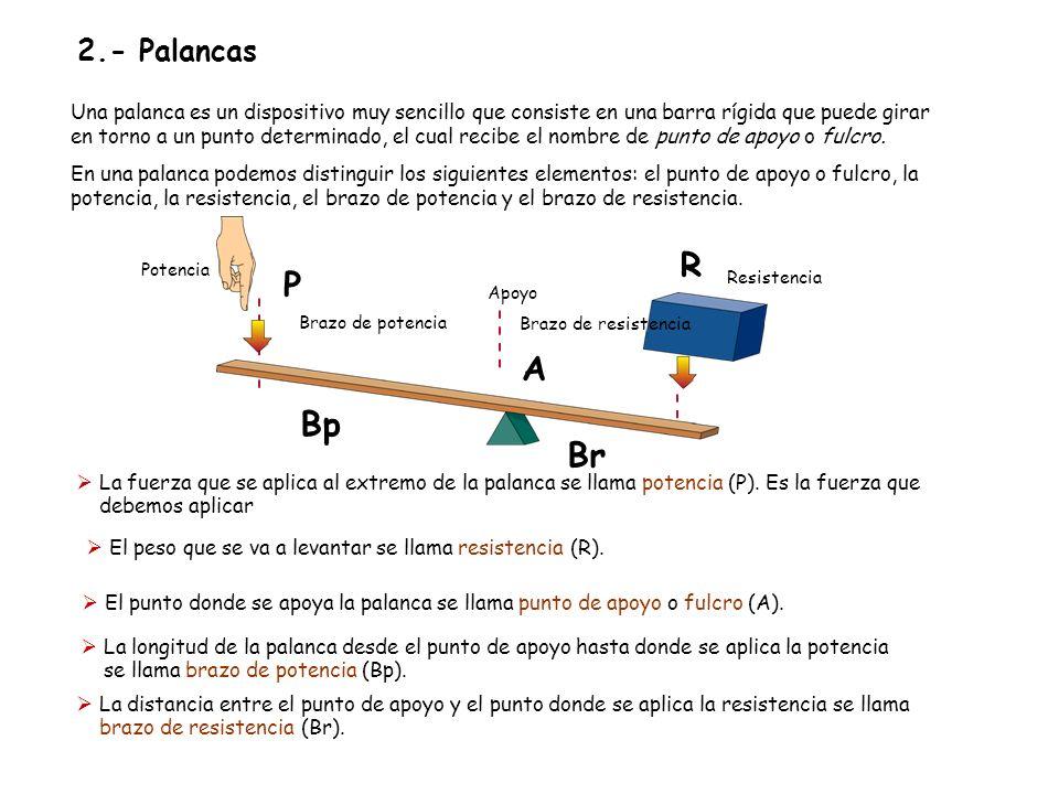 2.- Palancas