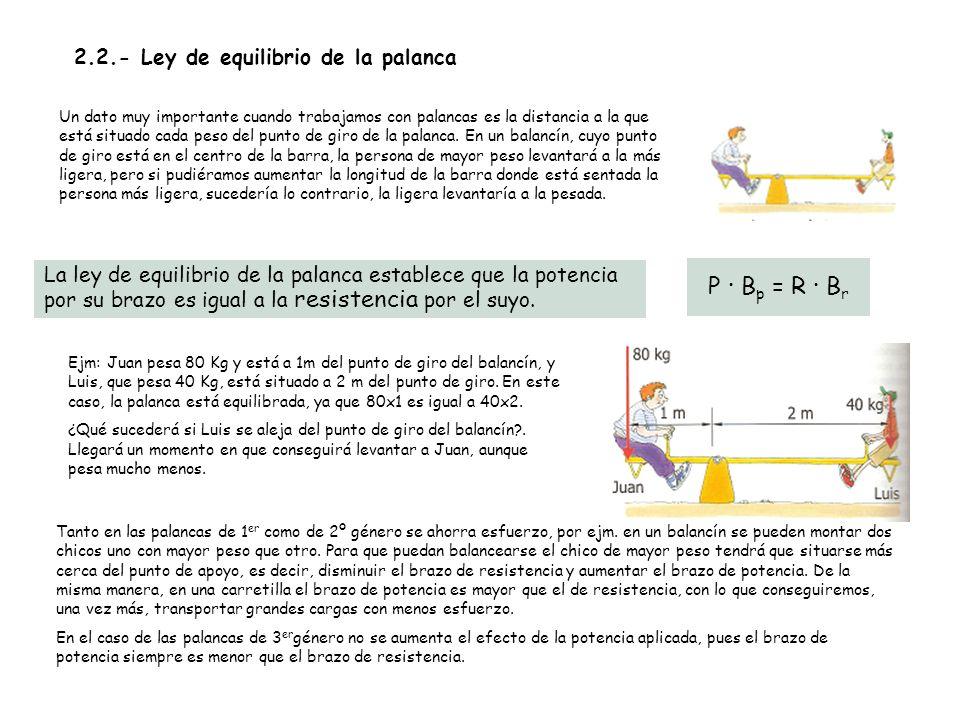 2.2.- Ley de equilibrio de la palanca