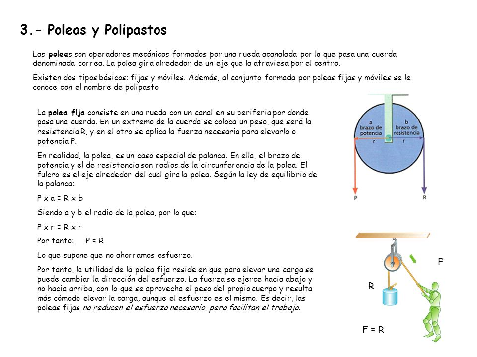 3.- Poleas y Polipastos F R F = R