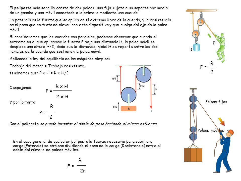 El polipasto más sencillo consta de dos poleas: una fija sujeta a un soporte por medio de un gancho y una móvil conectada a la primera mediante una cuerda.