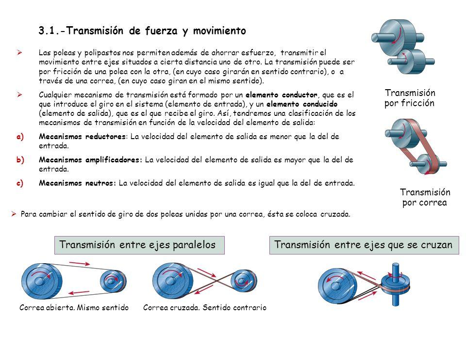 3.1.-Transmisión de fuerza y movimiento