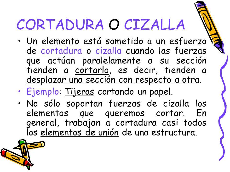 CORTADURA O CIZALLA